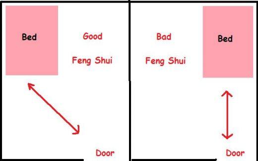 feng shui bedroom door facing another bedroom door 1